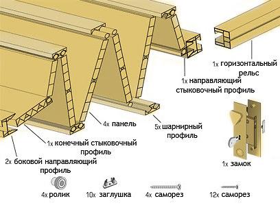 Схема двери гармошки