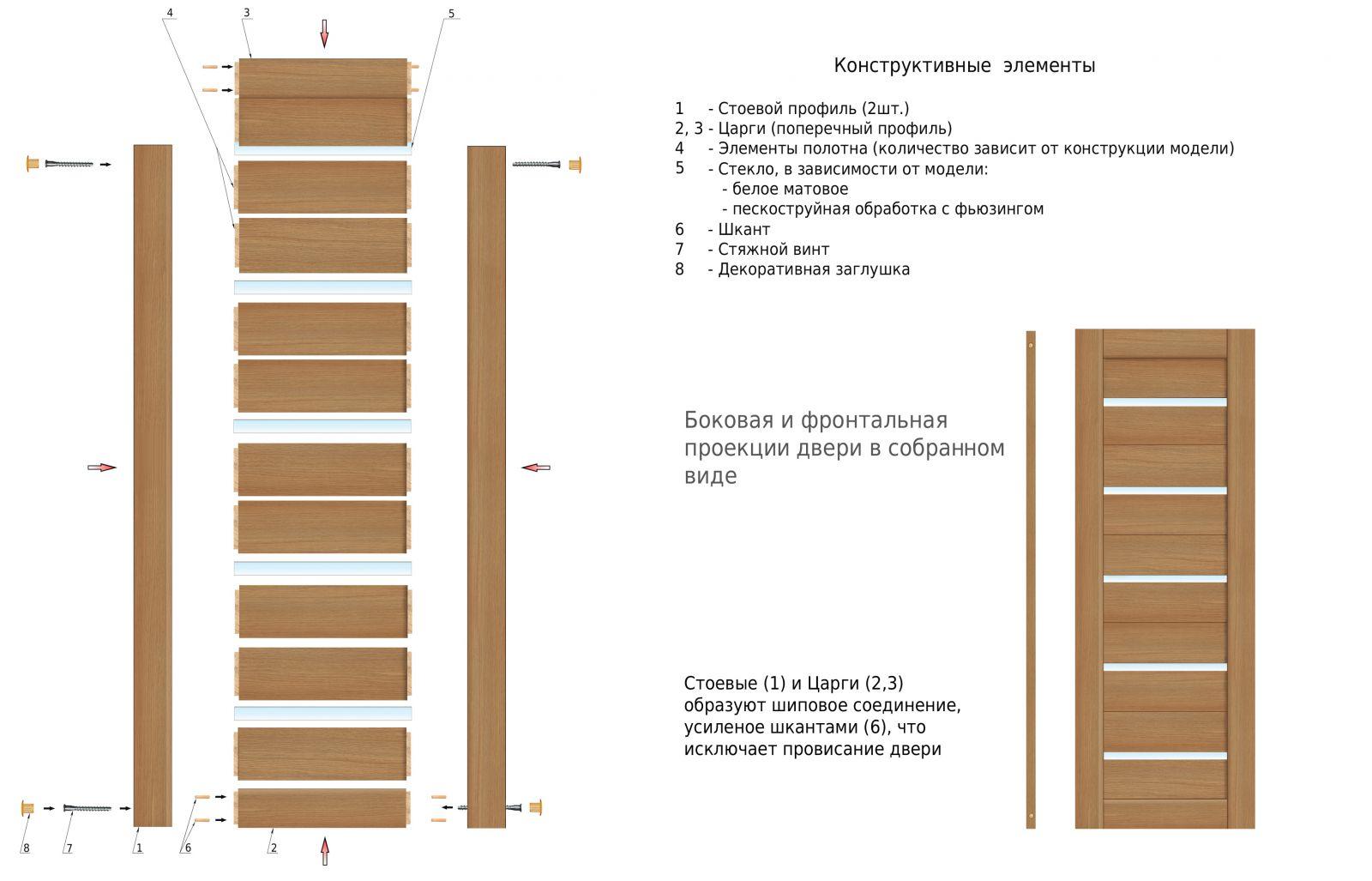 Царговые двери с покрытием из биошпона